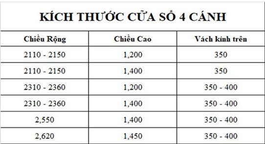 kich-thuoc-cua-so-4-canh